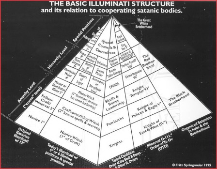 the-illuminati-pyramid
