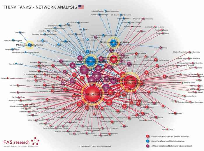 think-tank-map-from-fas-research