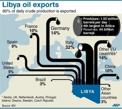 libya-oil-map-500x448