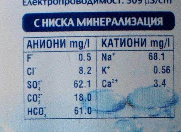 """Минерална вода """"Банкя"""" с ниско съдържание на флуор 0,5 мг/л. Снимки: авторката"""