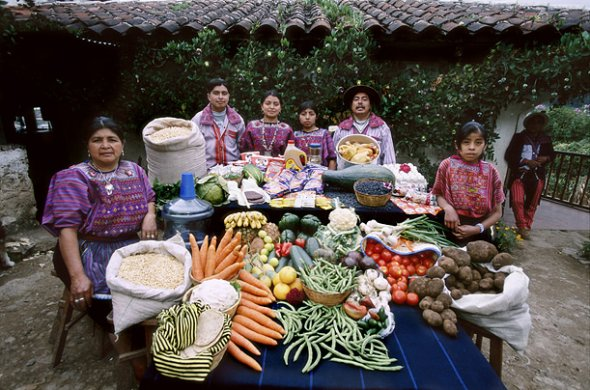 Гватемала, бюджет: $75.70