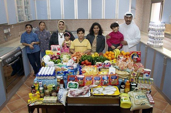 Кувейт, бюджет: 63.63 динара; $221.45