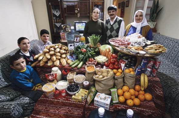 Турция, бюджет: $145.88