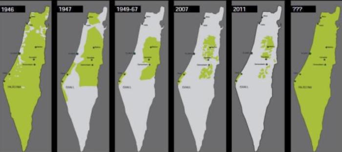 Със зелен цвят е означена територията на палестинците, а с бял тази предоставена и завзета от ционистите.